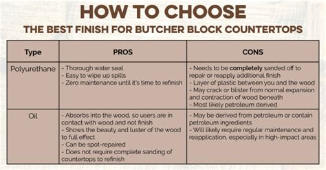 what type of wood is best for kitchen cabinets what type of wood is best for kitchen cabinets