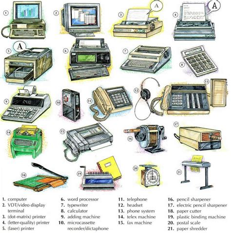 Used Office Supplies by Office Equipment Types Of Office Equipment Used In The Office