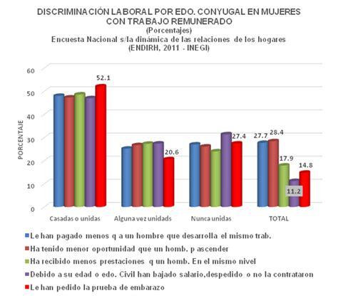 ley de bienes personales 2016 nuevo calculo anticipos bienes persobales 2016 anticipos