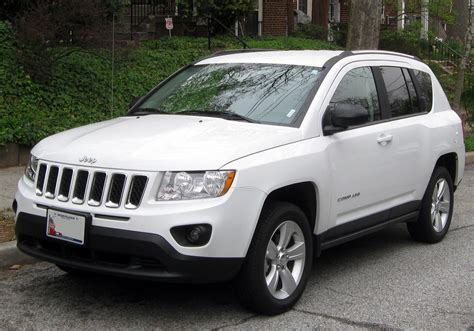 White Jeep Compass White Jeep Compass Wallpapers And Images Wallpapers