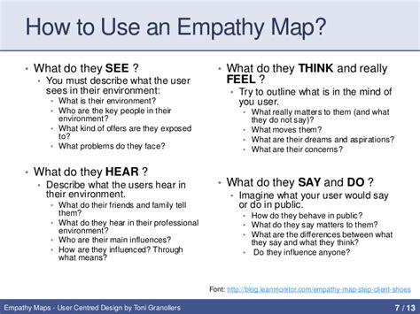 design thinking empathy questions empathy maps