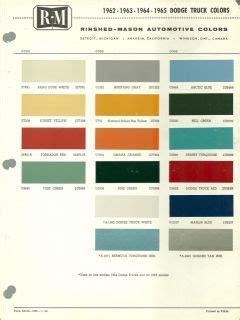 ram color chart html autos post