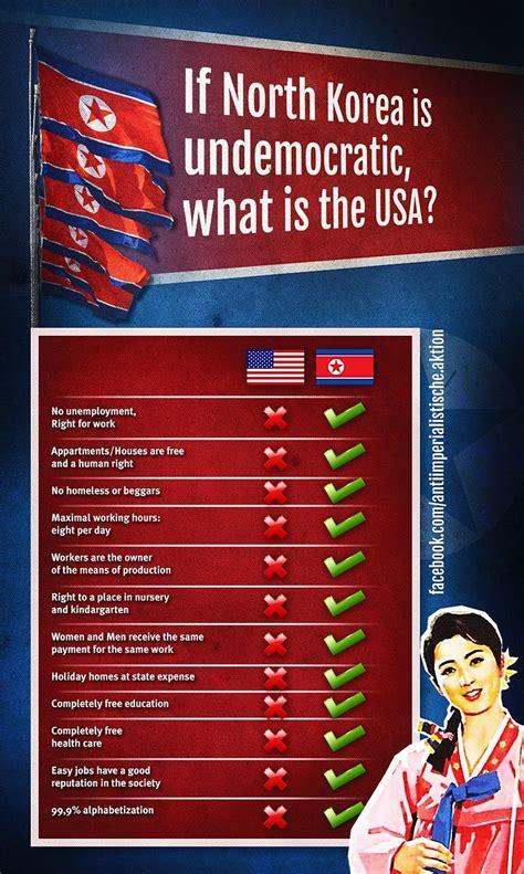 best korean america vs best korea best korea your meme