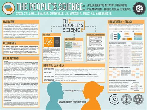 best templates for scientific posters 67 best poster research template images on pinterest