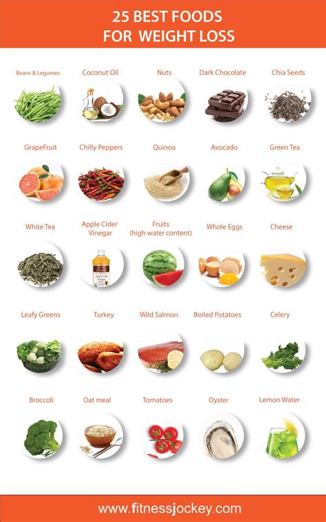best food for weight loss 25 best foods to eat for faster weight loss