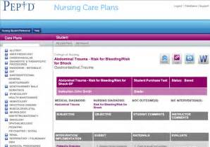 integrated care plan template nursing education resources software for rn students
