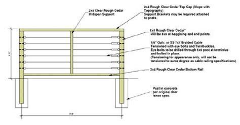 wood deck railing post spacing 1000 images about khcv kalem on cable fence