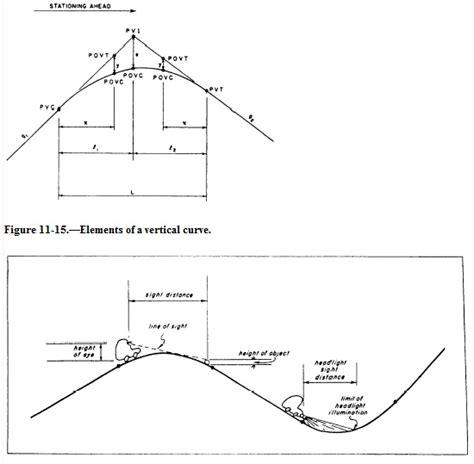 design engineer pantip อยากทราบคำอธ บายเก ยวก บภาพน 18 pantip