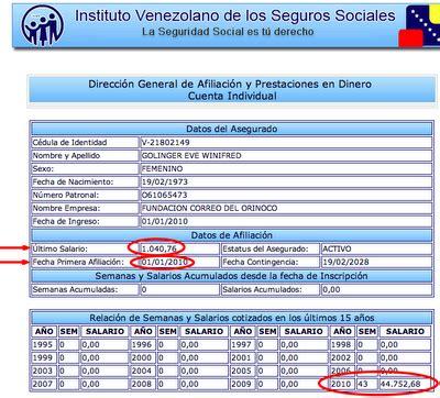 ciudadano a ivss instituto venezolano de los seguros los guisos de eva golinger 191 es venezolana esta mujer