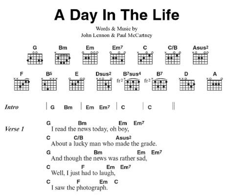 Or look for your guitar chord lyrics sheets by your favorite artist