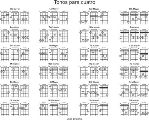 acordes el cuatro venezolano acordes para cuatro y tonalidades del arpa llanera taringa