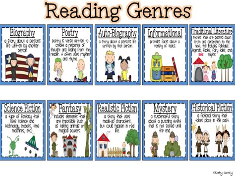 book themes genre reading genres google search reading genre