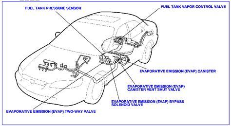 small engine maintenance and repair 2000 honda accord windshield wipe control 2000 honda accord codes motor vehicle maintenance repair stack exchange