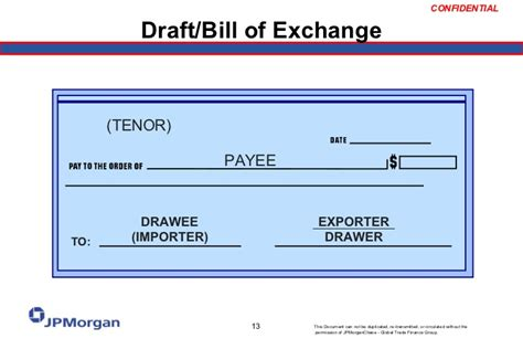 Bill Of Exchange Drawer letter of credit 101