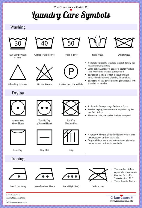 printable laundry instructions a guide to laundry symbols printable cheat sheet