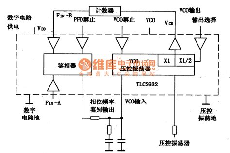 clock integrated circuit tlc2932 phase locked loop clock generating integrated circuit other circuit basic circuit