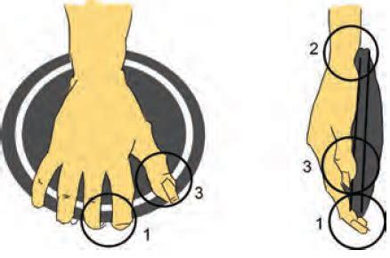 Alat Olahraga Cakram 4 teknik dasar dalam olahraga lempar cakram freedomsiana