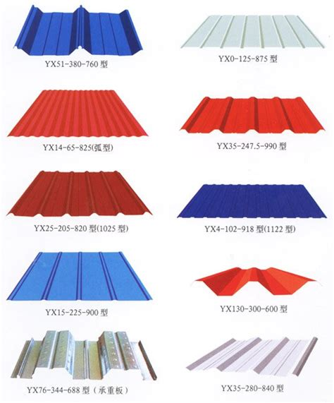 sheet types rib type pre coated metal sheet for roofing buy pre