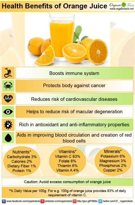 Can You Drink Orange Juice While Detoxing by Orange Juice Is Big Business