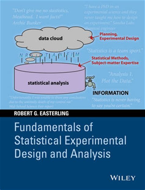 experimental design textbook wiley fundamentals of statistical experimental design and