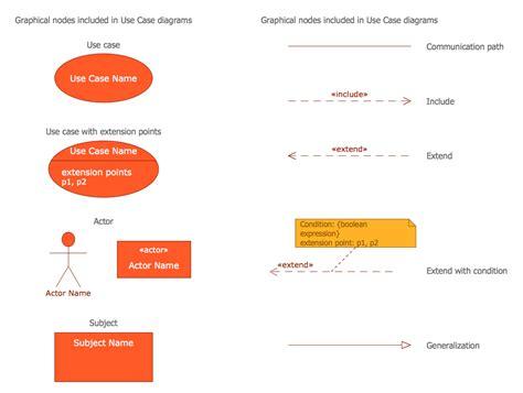 sysml use diagram visio sysml wiring diagrams wiring diagram