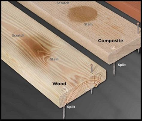 Composite Vs Wood Decking by Composite Deck Composite Decking Vs Wood