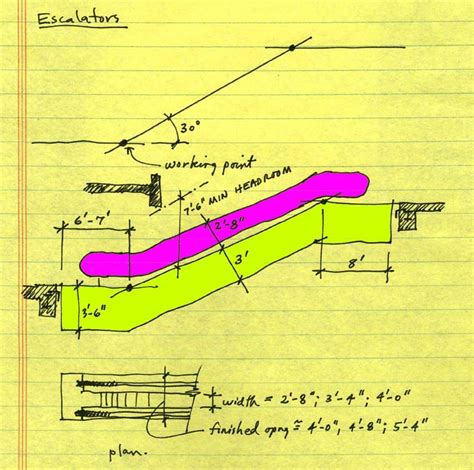 irc section 262 building framing diagrams building free engine image for