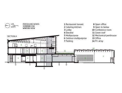 Building Section Drawing solaripedia green architecture building projects in green architecture building