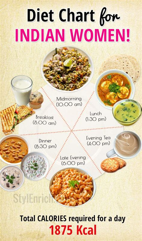 best healthy diets diet chart for indian for a healthy lifestyle
