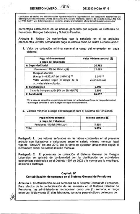porcentajes de cotizacion colombia 2016 4 000 mdp para tablas de cotizacion seguridad social 2011 en colombia