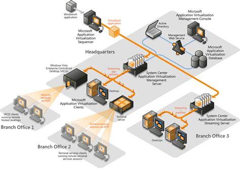 server diagram beautiful client server architecture 10 app v