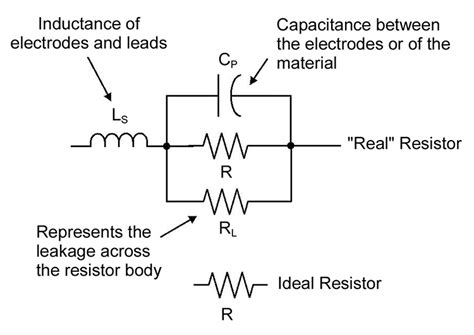 different types of resistors in a circuit resistors types and applications nuts volts magazine for the electronics hobbyist
