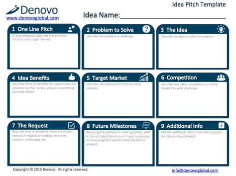business idea pitch template elevator pitch template how to craft a dynamic elevator pitch how to craft a dynamic