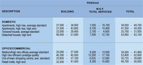 estimated cost to build a house is it cheaper to build a house from scratch 4th