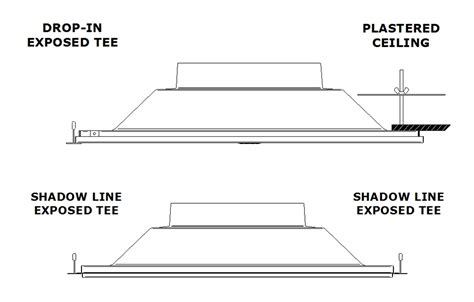 Ceiling Grid Sizes by Swirl Diffuser Mounting Methods Rickardair