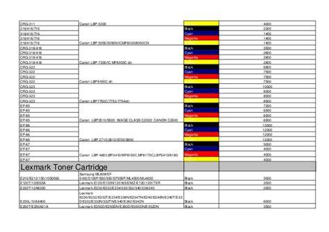 Toner Printer Canon Ep 307 Black For Lbp5200 2500pgs Ep307 Black perfectprint toner cartridge catalog xls