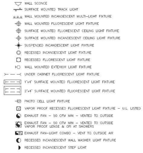 lighting layout plan symbols autocad electrical symbols lighting and exhaust fans