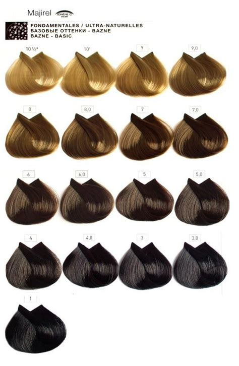 loreal hair color chart ginger l oreal colour chart hair dyes om hair
