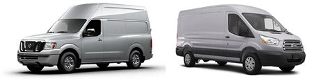 Nissan Transit by 2015 Nissan Nv200 Vs Ford Transit Connect Alabama