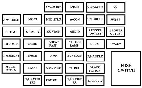 kia carens fuse box diagram wiring diagram schemes