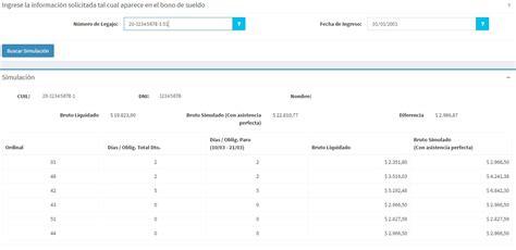 Simulador De Sueldo Docente Mendoza 2016 | simulador de sueldo docente mendoza 2016