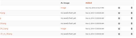 Table Column Width Css by Css Fixed Width Table Columns In Bootstrap Stack Overflow