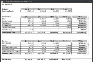 Church Report Template Best Photos Of Church Income Statement Excel Church