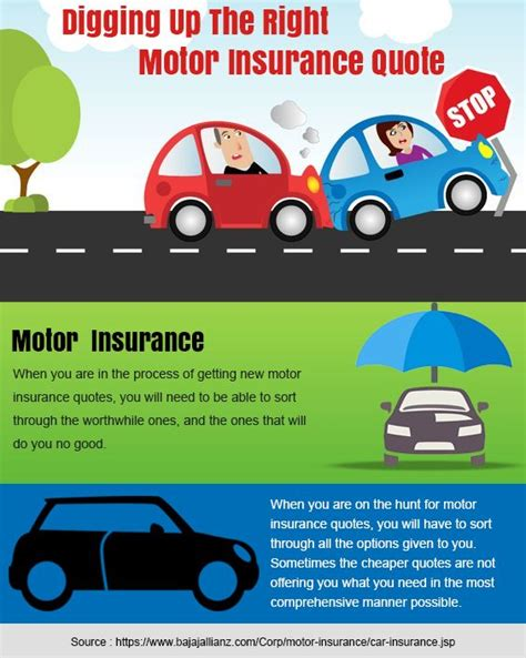 Buy Car Insurance by 17 Best Ideas About Buy Car Insurance On Car