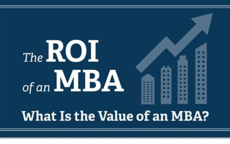 Highest Roi On Mba by Best Careers For Introverts And Extroverts Igw