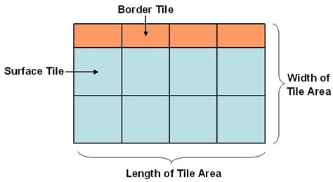 tile layout calculator online calculate flooring square footage house plans