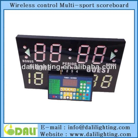 Forum Credit Union Call Center Game Show Scoring Displays Jpg
