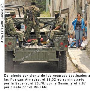 blanqueo a los sueldos de las fuerzas armadas fde macri 2016 guerra moderniz 243 fuerzas armadas por z 243 simo camacho