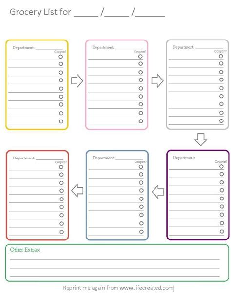 printable grocery list by department printable grocery list that helps your sort your list in