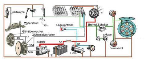 Motorrad Batterie Kabel Querschnitt by Elektrik Allgemein